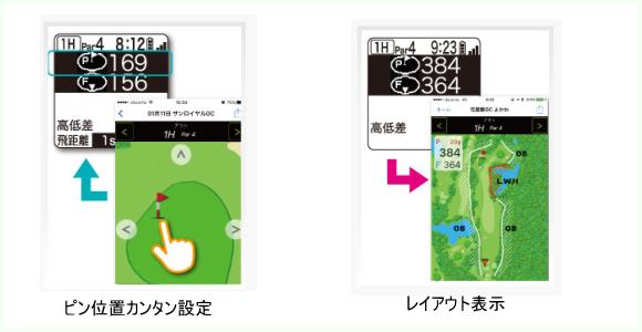 スマホと連動できるGPSゴルフナビを比較