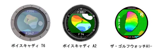 グリーンアンジュレーションを表示する腕時計型GPSゴルフナビ