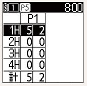 YGN3100のスコア入力