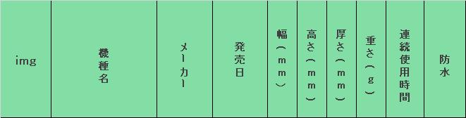 シンプル表示タイプ仕様比較