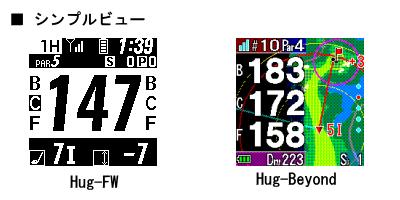 Hug-FWとBeyoudのシンプルビュー比較
