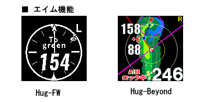 ショットナビ Hug-FWとBeyondのエイム機能画面比較