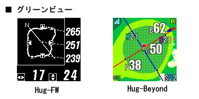 Hug-FWとHug Beyondのグリーンビュー画面比較