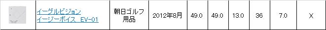 イーグルビジョン イージーボイス EV-01