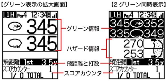 イーグルビジョン タフ EV-12