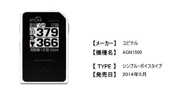 ユピテル AGN1500