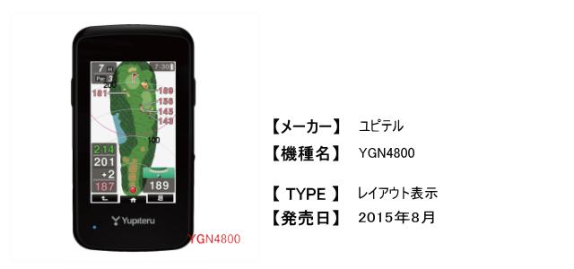 ユピテル YGN4800