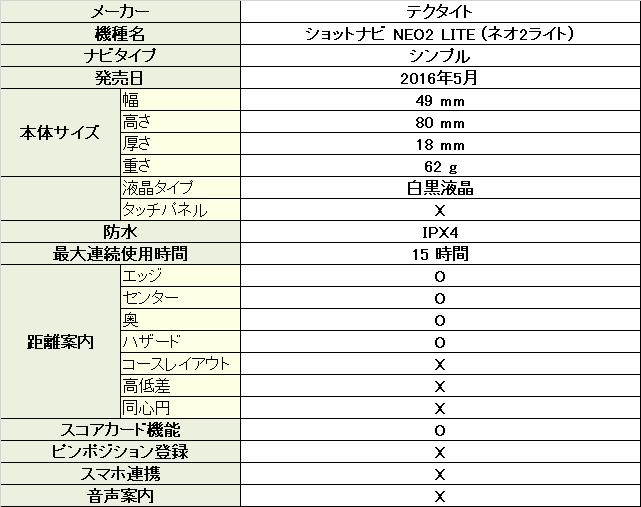 ショットナビ Neo2 Lite