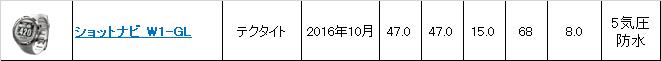 ショットナビ W1-GL