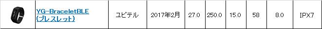 YG-BraceletBLE (ブレスレット)
