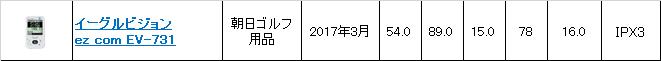 イーグルビジョン ez com EV-731