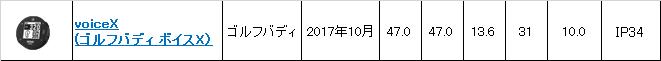 voiceX(ゴルフバディ ボイスX)