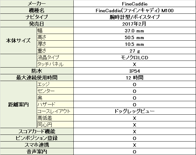 FineCaddie(ファインキャディ) M100