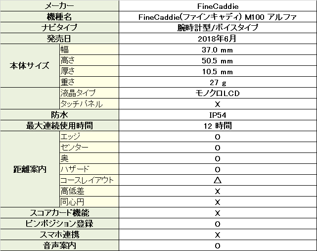 FineCaddie(ファインキャディ) M100 アルファ