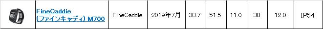 FineCaddie(ファインキャディ) M700