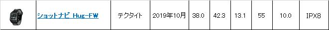 ショットナビ Hug-FW