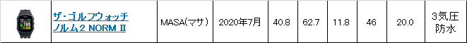 ザ・ゴルフウォッチ ノルム2 NORM II