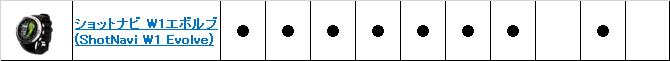 ショットナビ W1エボルブ (ShotNavi W1 Evolve)