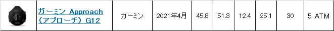 ガーミン Approach(アプローチ) G12