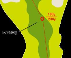 GPSゴルフナビにあると便利な機能 3点間距離表示