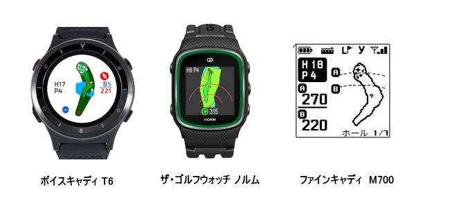 腕時計型GPSゴルフナビのコースレイアウト表示イメージ